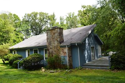 Sewanee Single Family Home Under Contract - Showing: 150 Bobtown Circle