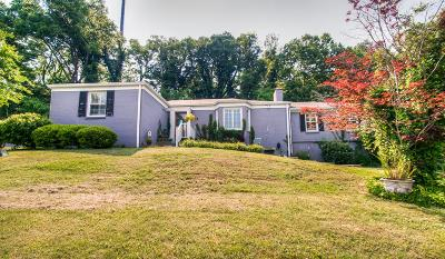 Mount Pleasant Single Family Home Under Contract - Showing: 114 Fairview Dr