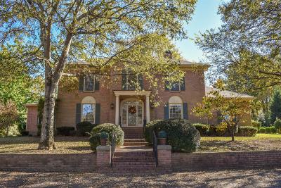Gallatin Single Family Home Under Contract - Showing: 829 E Main St