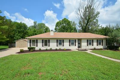 Single Family Home Under Contract - Showing: 2025 Eastridge Dr