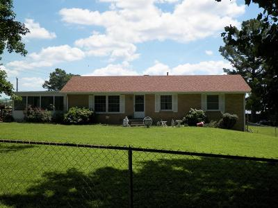 Chapmansboro Single Family Home Under Contract - Showing: 1025 Turner Morris Rd