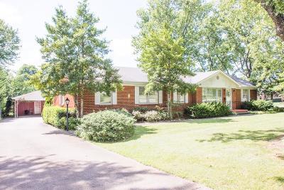 Single Family Home For Sale: 1123 Jones Blvd