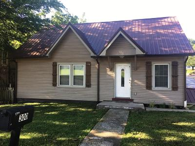 Columbia Single Family Home Under Contract - Showing: 300 W 17th St