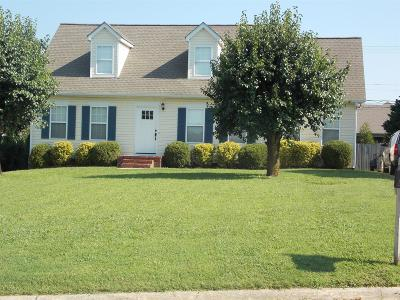 Spring Hill TN Single Family Home Under Contract - Showing: $229,500