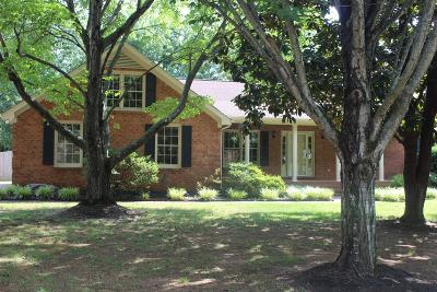 Single Family Home Under Contract - Showing: 1911 Wiltshire Dr