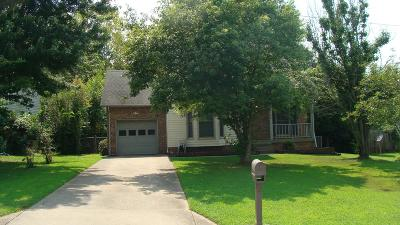 Clarksville TN Single Family Home Under Contract - Showing: $125,000