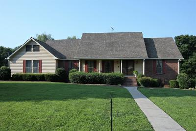 Hendersonville Single Family Home For Sale: 102 Foxwood Trl