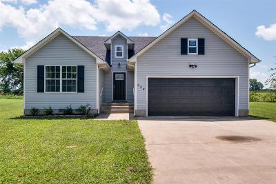 Oak Grove Single Family Home Under Contract - Showing: 604 S. Cavalcade
