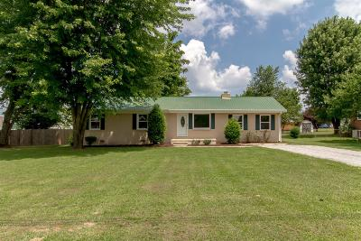 Single Family Home Under Contract - Showing: 104 Staggs Dr