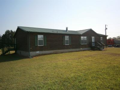 Wilson County Single Family Home For Sale: 691 Shipper Rd
