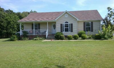 Single Family Home For Sale: 340 Blackey Bandy Rd