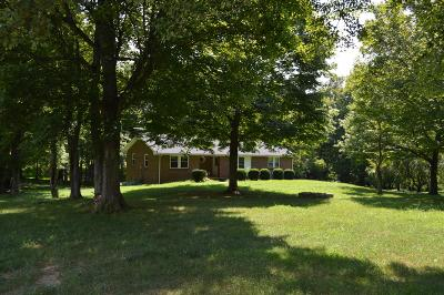 Gallatin Single Family Home For Sale: 630 S Tunnel Rd
