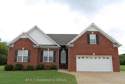 Single Family Home Under Contract - Showing: 4517 Hammock Dr