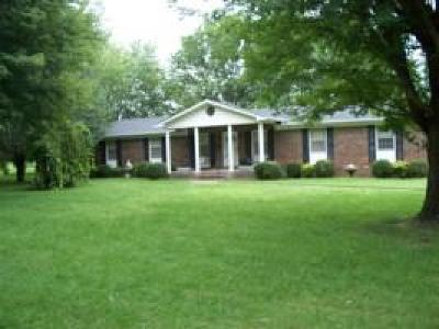 Smithville TN Single Family Home Under Contract - Showing: $139,900