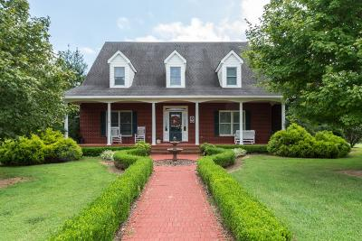 Gallatin Single Family Home For Sale: 1069 Barry Ln