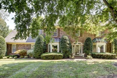 Gallatin Single Family Home Under Contract - Showing: 1079 Inneswood Dr