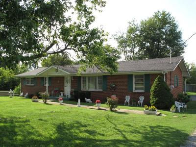 Rockvale Single Family Home For Sale: 11986 Mount Pleasant Rd