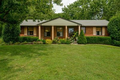 Nashville Single Family Home Under Contract - Showing: 606 Elaine Dr