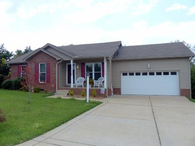 Gallatin Single Family Home Under Contract - Showing: 306 University Dr
