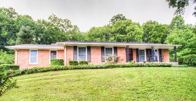 Mount Pleasant Single Family Home For Sale: 112 Fairview Dr