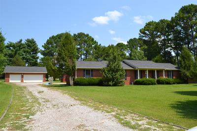 Wilson County Single Family Home Under Contract - Showing: 109 Chapman Dr