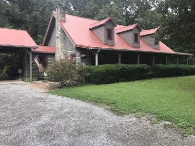 Rutherford County Single Family Home For Sale: 7246 Midland Rd