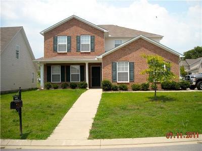 Single Family Home For Sale: 3404 Whitebud Ln