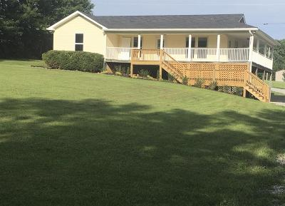 Goodlettsville Single Family Home Under Contract - Showing: 2167 Liebengood Rd