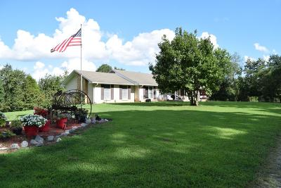 Clarksville Single Family Home For Sale: 1022 Shady Grove Rd