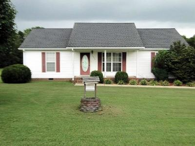 Shelbyville Single Family Home Under Contract - Showing: 2530 Midland Rd
