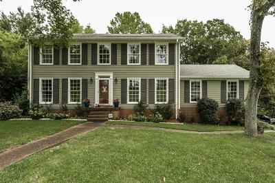 Hendersonville Single Family Home Under Contract - Showing: 129 Ervin Dr