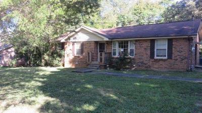 Clarksville Single Family Home For Sale: 325 Dean Rd