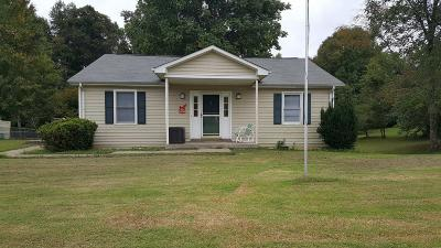 Clarksville Single Family Home For Sale: 156 Bentree Ct