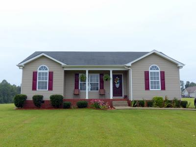 Single Family Home For Sale: 336 Blackey Bandy Rd