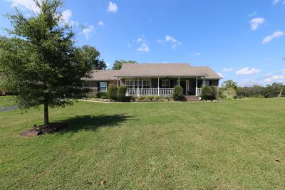 Spring Hill Single Family Home For Sale: 1897 Clara Mathis Rd