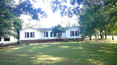 Columbia  Single Family Home For Sale: 650 Canaan Rd