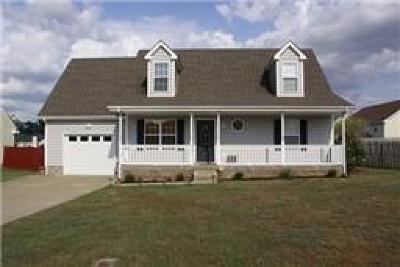 Christian County, Ky, Todd County, Ky, Montgomery County Rental For Rent: 4005 New Grange