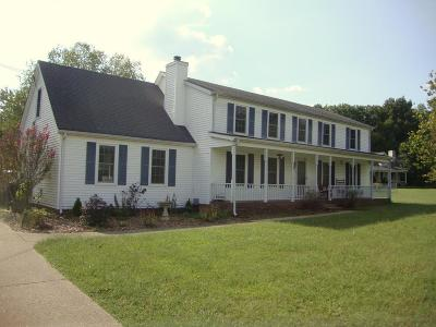 Rutherford County Single Family Home For Sale: 1499 Overton Ct