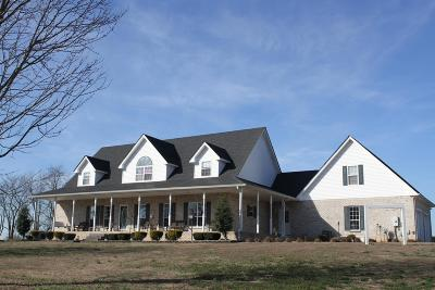 Springfield Single Family Home For Sale: 2584 Battle Creek Rd