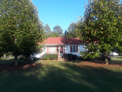 Chapmansboro Single Family Home For Sale: 1008 Golden Pond Rd