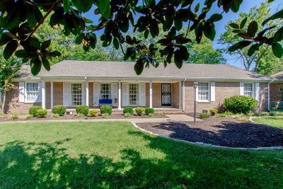 Single Family Home For Sale: 315 E Northfield Blvd
