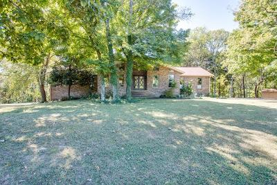 Hendersonville Single Family Home Under Contract - Showing: 1124 Longview Dr