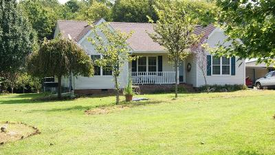 Single Family Home Under Contract - Showing: 372 N Centerpoint Rd