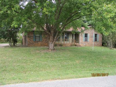 Oak Grove Single Family Home Under Contract - Showing: 106 Oak Tree