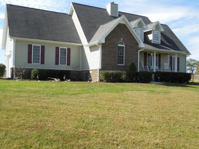 Watertown Single Family Home Under Contract - Showing: 1390 Grant Rd