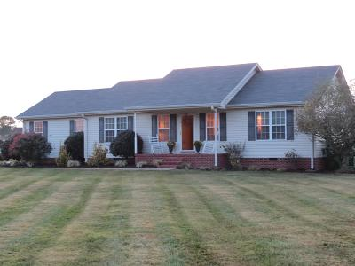 Watertown TN Single Family Home Under Contract - Showing: $184,900