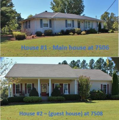 Williamson County Single Family Home For Sale: 7508 King Rd
