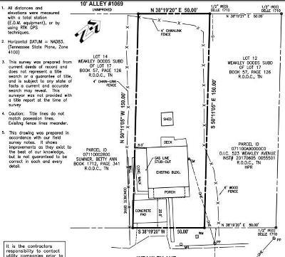 Nashville Residential Lots & Land For Sale: 525 Weakley Ave