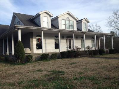 Ashland City Single Family Home For Sale: 1200 Water Plant Rd