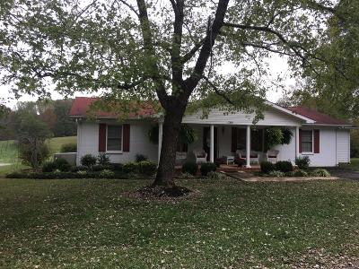 Sparta Single Family Home For Sale: 2165 McMinnville Hwy